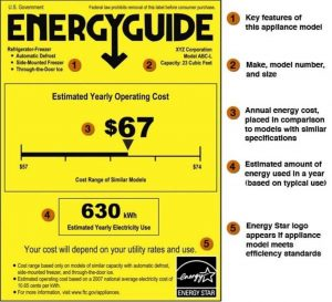energy-guide-label